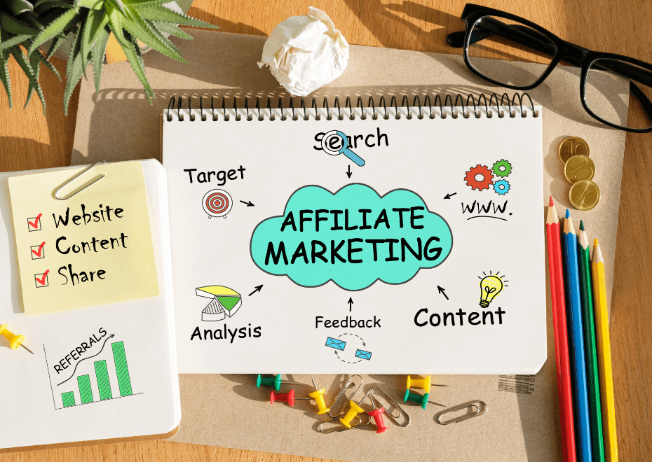 San Francisco Affiliate Marketing Services