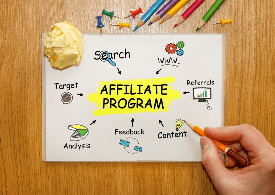 Affiliate marketing agency in San Francisco